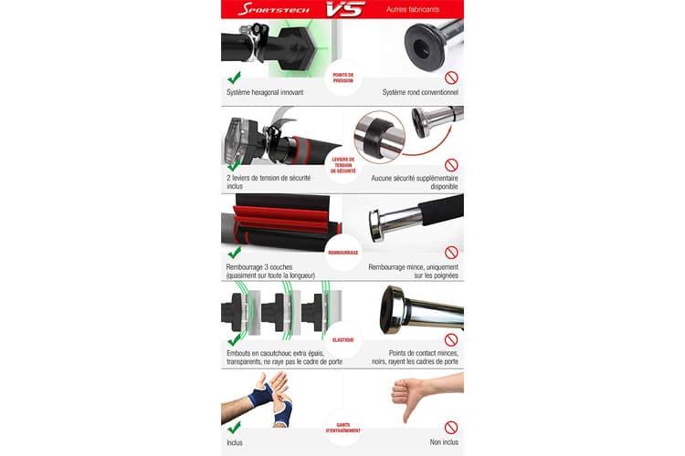 Sportstech KS200 avis