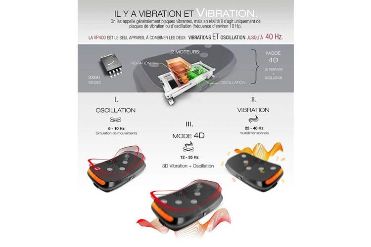 Sportstech VP400 test